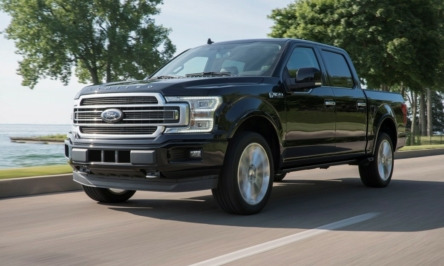 Pickup Trucks to Manage the Haul in 2020